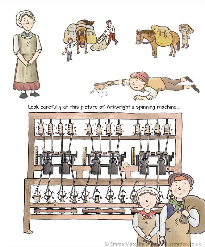 Children's educational illustrations of children working at spinning mill during Industrial Revolution