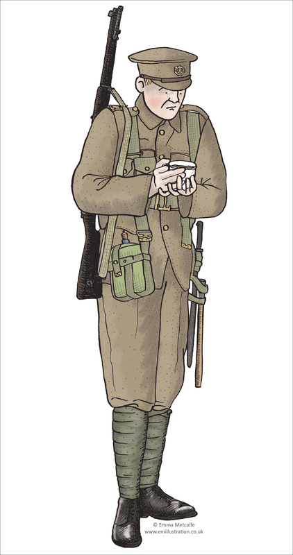 Educational illustration of First World War British soldier drinking mug of tea